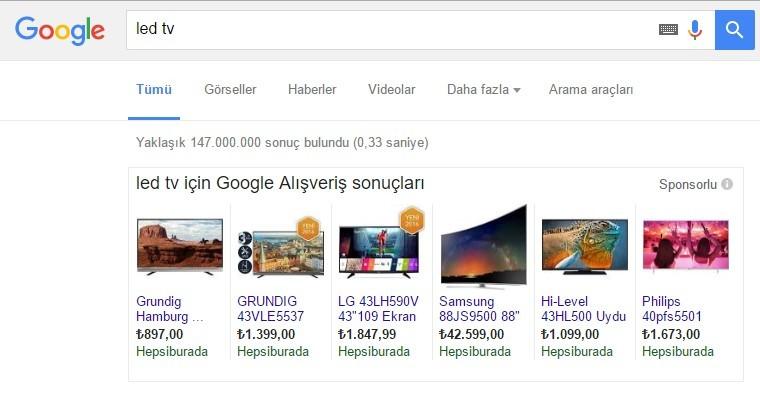 After-googlearamaiki
