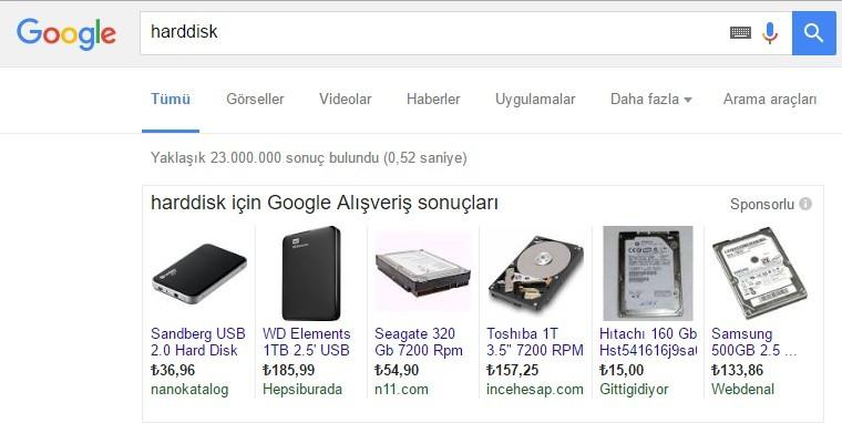 After-googlearamauc