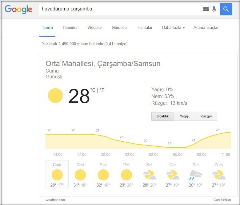 google-ipucu-9