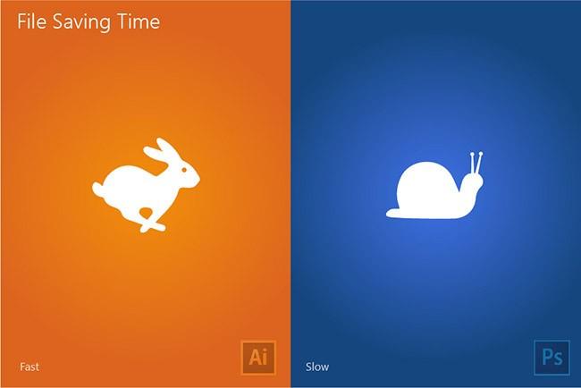 Illustrator ile Photoshop Arasındaki Farklar